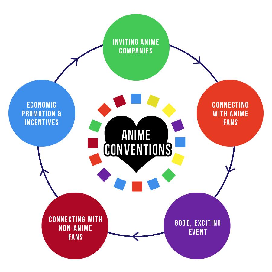 Anime Event Graphic